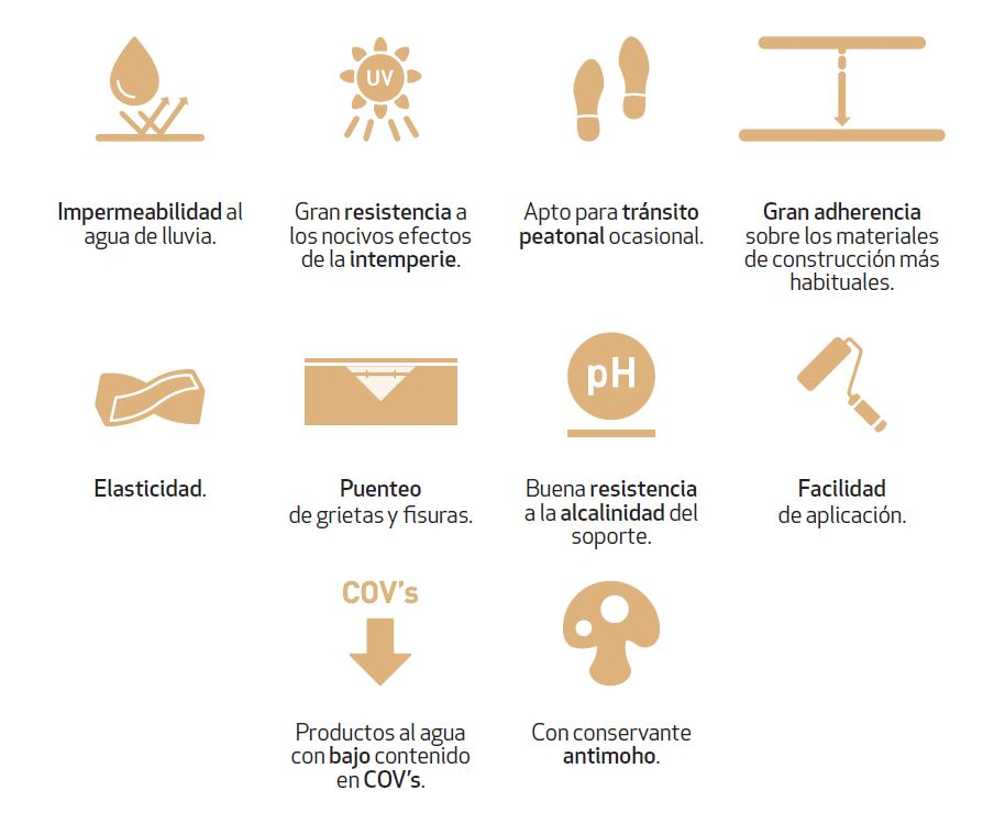 propiedades de las membranas líquidas impermeabilizantes en capa gruesa
